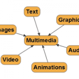 multimedia and web designing